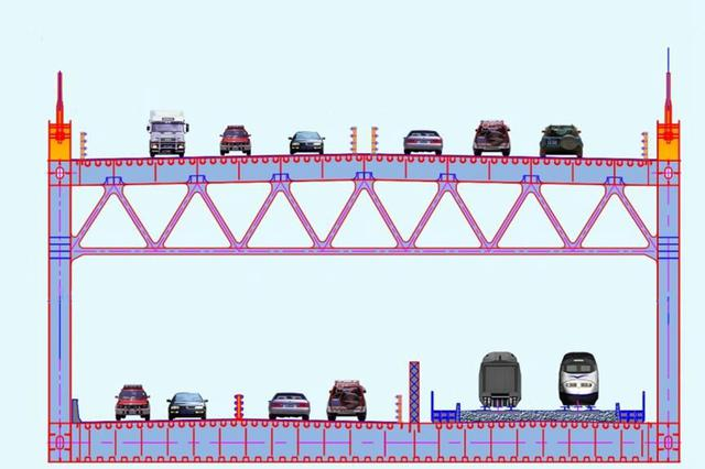 """常泰长江大桥将创3项世界第一 揭秘""""偏心桥""""的奥秘"""