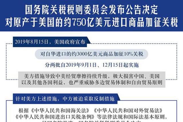 中国决定对美国约750亿美元进口商品加征关税