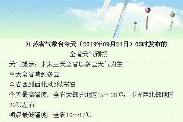 早上10.2℃中午29.5℃ 江苏近日温差一日跨三季