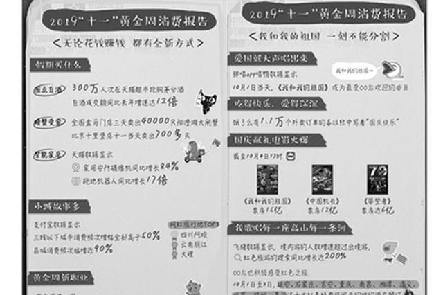 国庆黄金周消费报告:海鲜受追捧 红色旅游热度大增