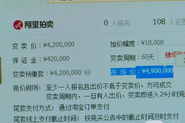 南京这些热门学区房价格只是市场价的7折 你敢买吗?