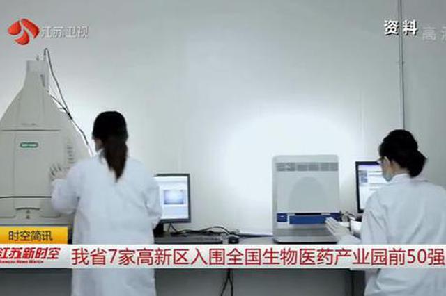 江苏7家高新区入围全国生物医药产业园前50强