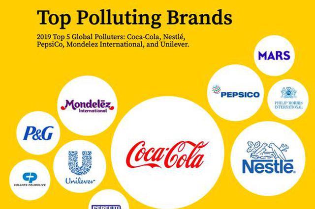 全球塑料垃圾制造者榜单公布 这家卖饮料的公司位列第一