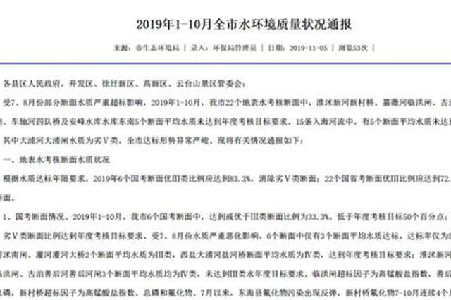 连云港15条入海河流考核断面5个水质不达标