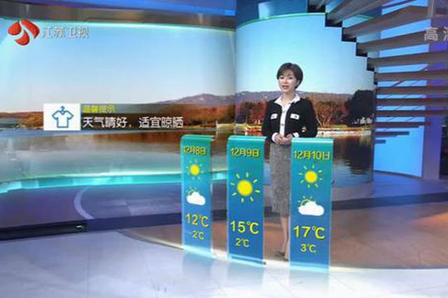 大雪到来!江苏沿江及苏南地区回升到10℃以上