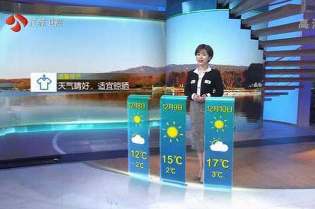江苏沿江苏南地区回升到10℃以上