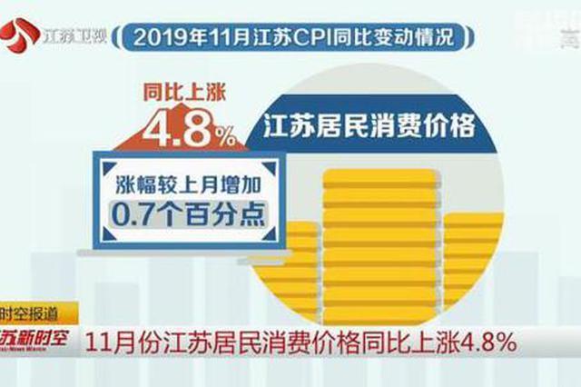 11月份江苏居民消费价格同比上涨4.8%