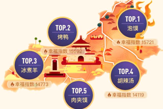 """2020 """"年味地图""""发布:北京菜南下广州 花胶鸡强势入川"""