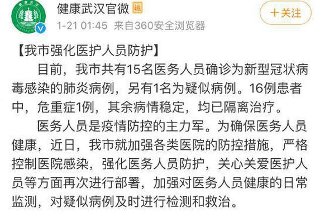 武汉15名医务人员感染新型冠状病毒 另有1疑似病例