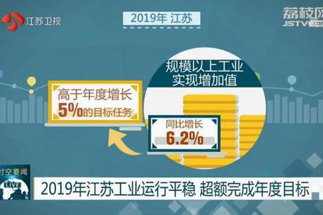 2019年江苏工业运行平稳 超额完成年度目标