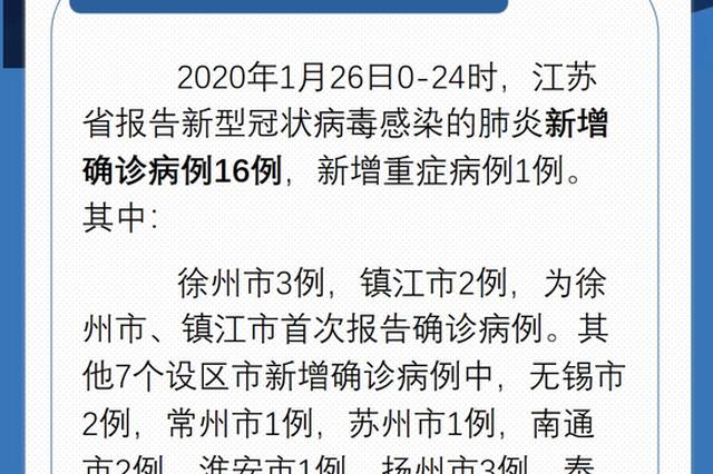 江苏新增16例新型肺炎确诊病例 累计确诊47例
