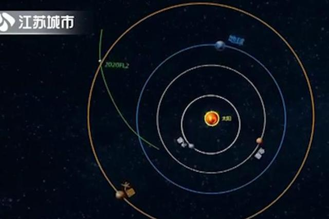 紫金山天文台发现一颗近地小行星