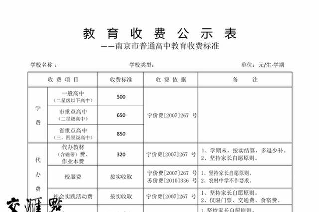 南京公示2020年春季学期教育收费 这项费用暂不收取