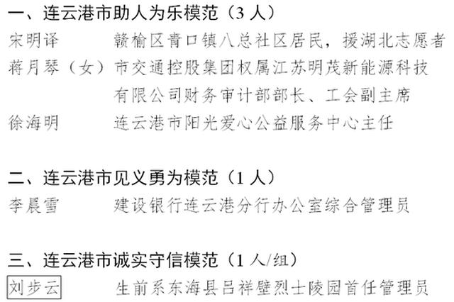 江苏连云港发布表彰决定