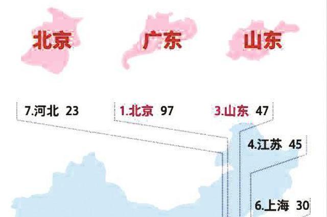 江苏45家企业登上中国企业500强榜单