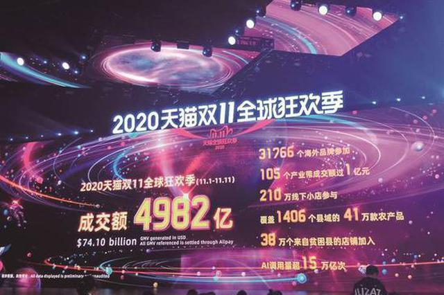 """2020年天猫""""双11""""全球狂欢季最终成交额4982亿!"""