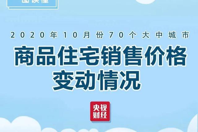 10月南京新房房价近3个月来首涨