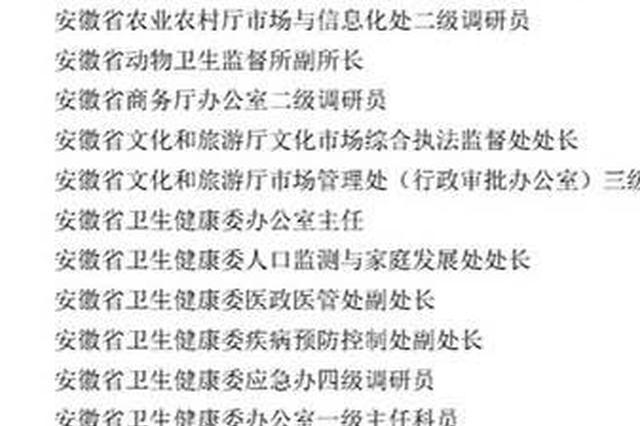 江苏抗击新冠疫情拟表彰先进个人名单公布 共1000人