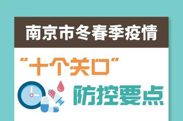 南京发布通知:节后返岗员工需居家隔离14天+核酸检测