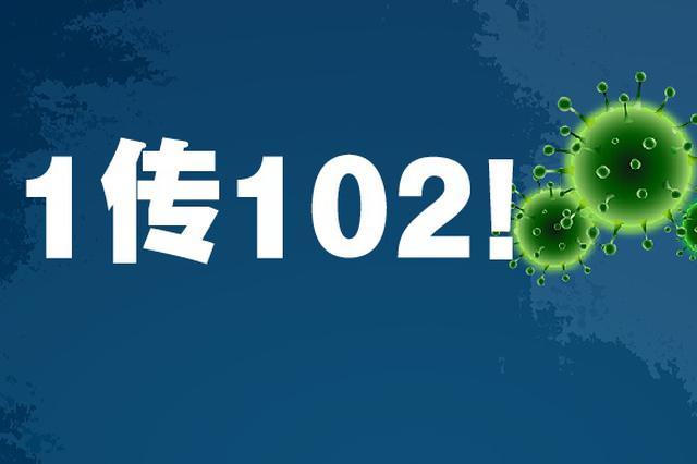 1传102!一图看懂吉林超级传播链