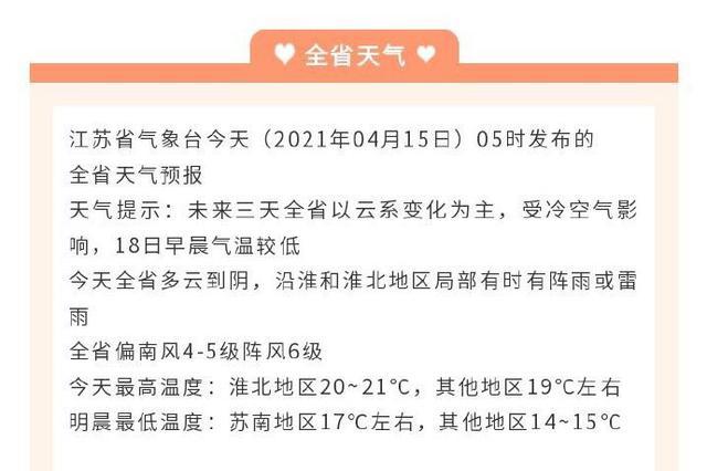 江苏未来三天以多云天气为主 最高温度达到23℃