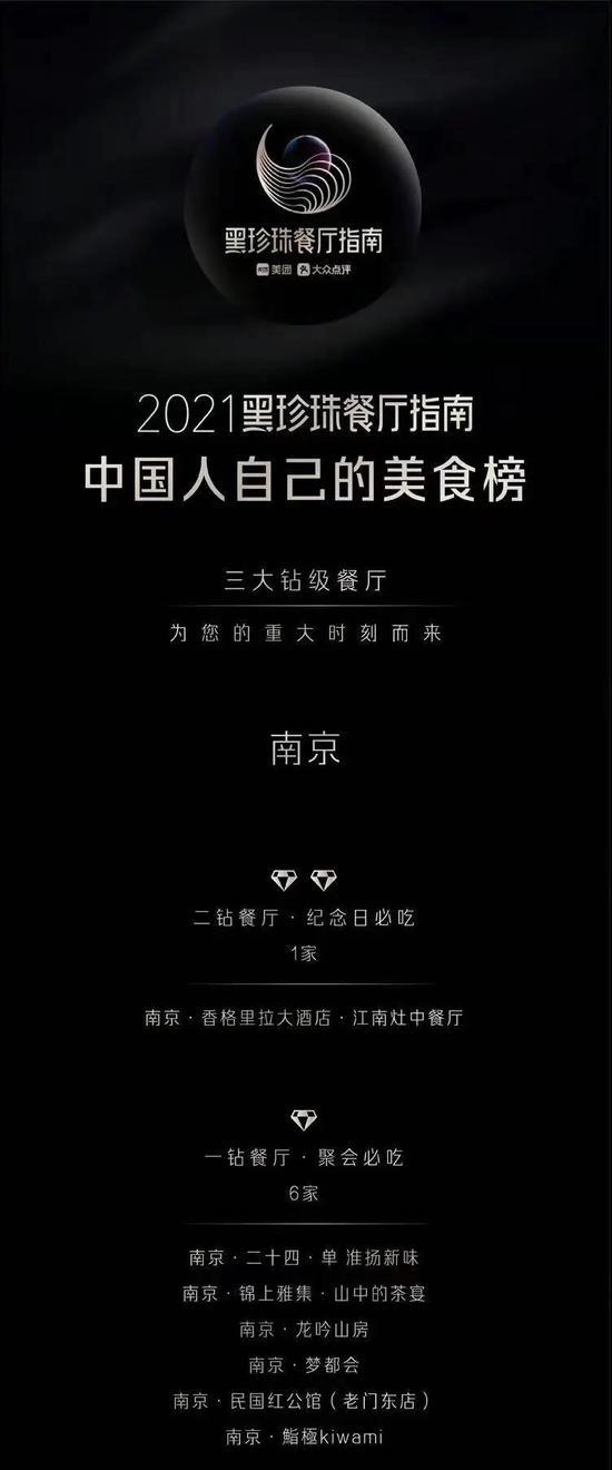 (以上排名不分先后)