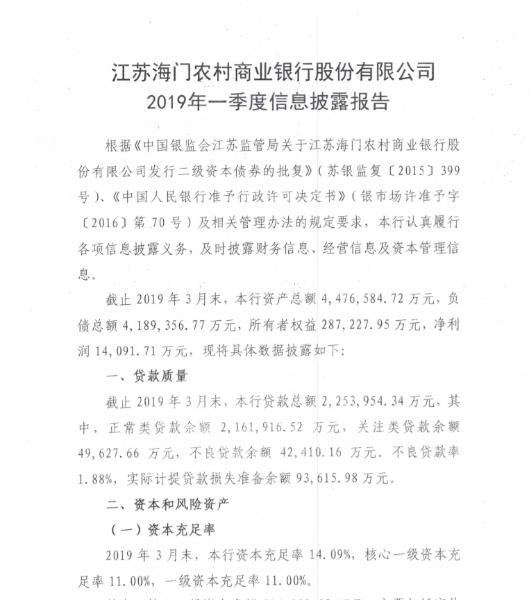 (海门农商行2019一季度信息披露报告)