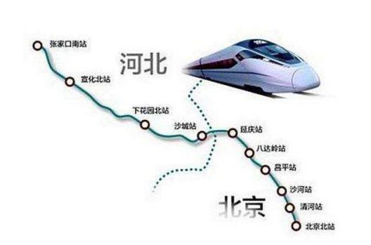 京张高铁线路图