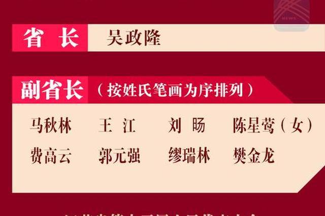 江苏省人民政府省长、副省长简历