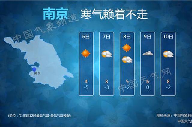 气温回暖,江苏人要穿衬衫过年?别高兴得太早
