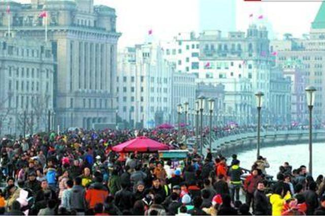 目前全国旅游收入2582亿 江苏接待量排前十