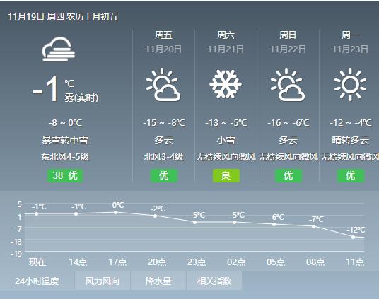"""天气""""冻""""起来,江城""""动""""起来!"""
