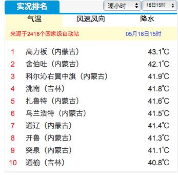 18日15时全国实时温度排名