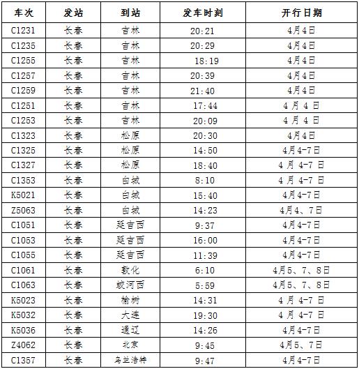 12列重联运行车次及日期: