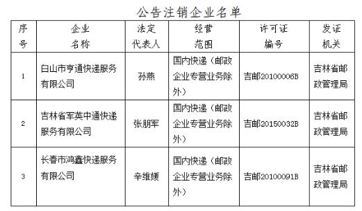 来源:吉林省邮政管理局