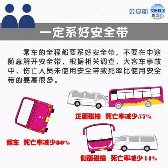 来源 | 综合自人民日报微博、公安部交通安全微发布