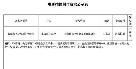 《重慶森林2020》備案立項公示。