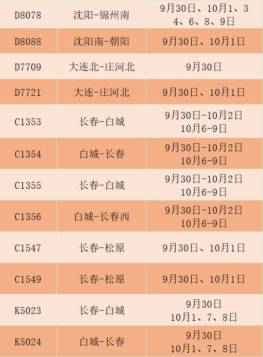 《【摩登2平台手机版登陆】大连、北京、天津、山海关、丹东、长春等方向恢复、增开41趟旅客列车》