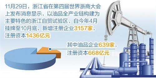 浙江:自贸区新增企业逾3000家