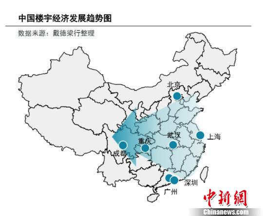 中国楼宇经济发展趋势图。戴德梁行供图