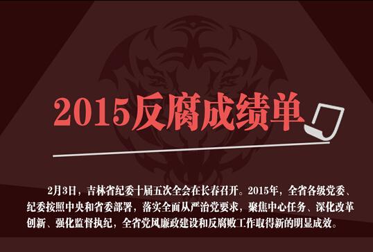 """吉林:数说2015年正风反腐""""成绩单"""""""