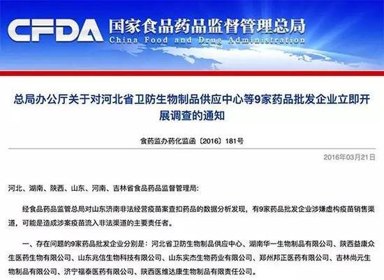 △ 国家食品药品监管总局在官网发布的通知