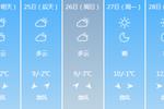 世界气象日看云展云舒 长春市23日最高气温7℃