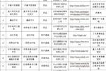 """国家食药监总局发通告 10起虚假宣传广告""""太离谱"""""""