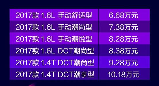 市场建议价6.68-10.18万元 东风风神AX4炫潮上市