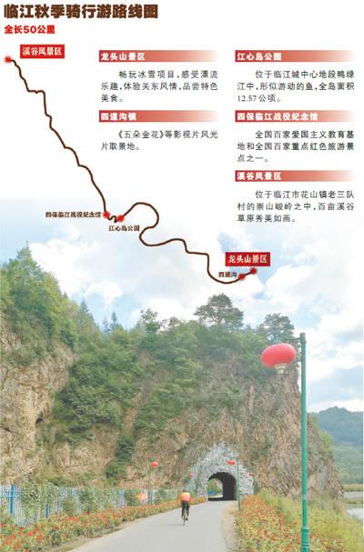 骑行爱好者王明东沿鸭绿江风光带骑行。记者 孟海鹰摄