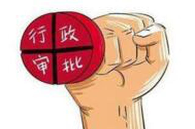 长春市取消、下放和调整行政许可和行政权力22项
