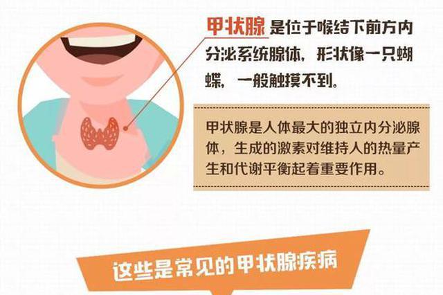 中国此类病患者达上亿 若不重视可能威胁生命