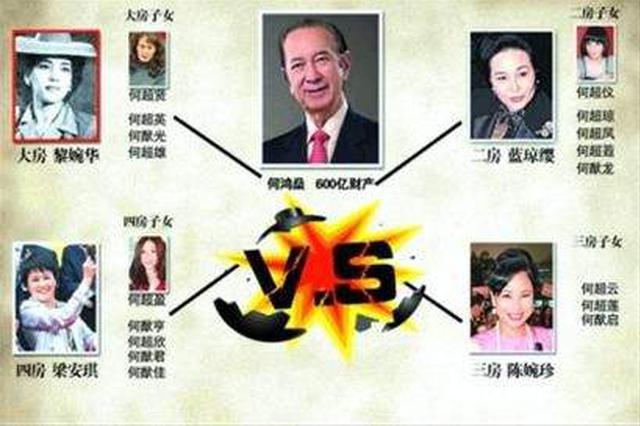 赌王退休 详解5000亿财富王国继承者分配版图