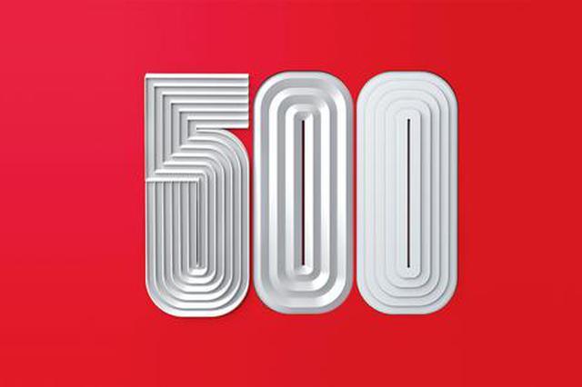 2018年《财富》中国500强排行榜揭晓(附完整榜单)